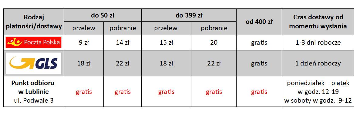 ddcf6d92985447 ... przesyłka kurierska (przedpłata i pobranie), odbiór osobisty w Lublinie  w magazynie przy ul. Podwale 3 od poniedziałku do piątku w godzinach 12:00  ...